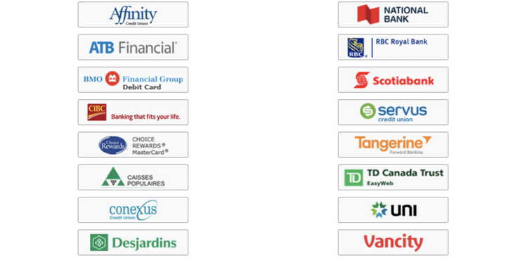 List of Participating Financial Institutions